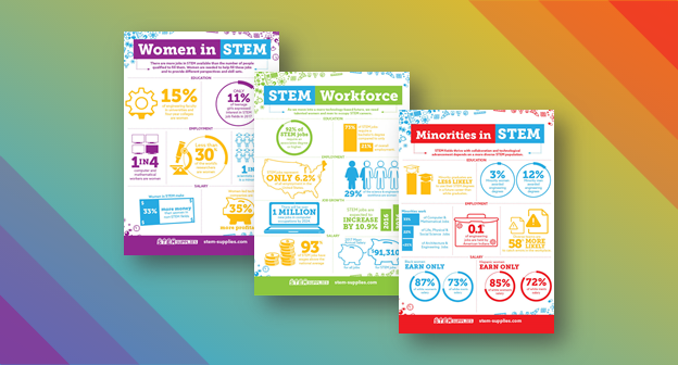 Free STEM Fact Sheets: By the Numbers