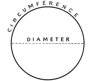circle circumference and diameter