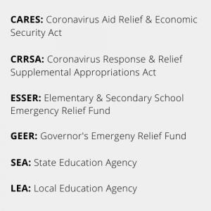 Funding acronyms key graphic