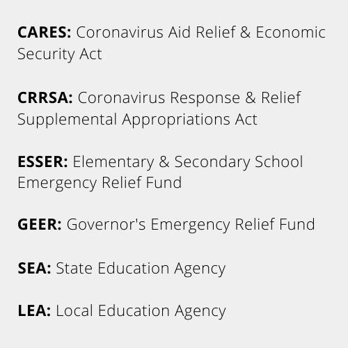 Understanding Federal Funding: CARES, CRRSA & ARPA