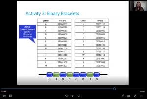 virtual STEM binary bracelets